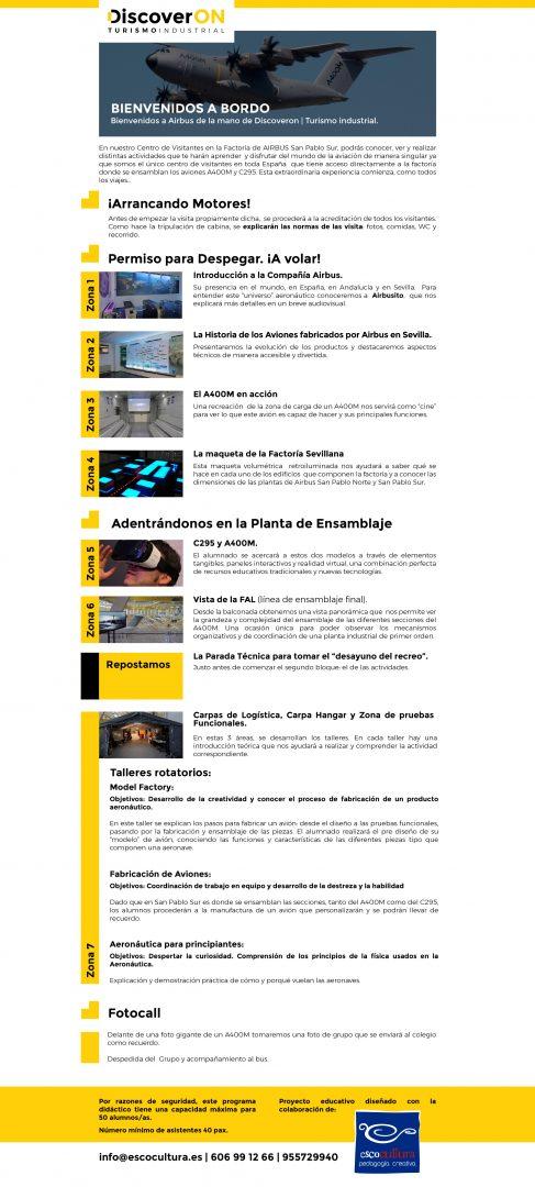 actividades tecnológicas Sevilla